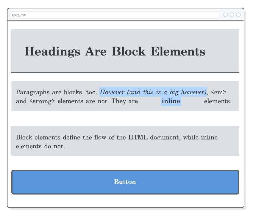 Web page showing an <em> element expanding as more content is added