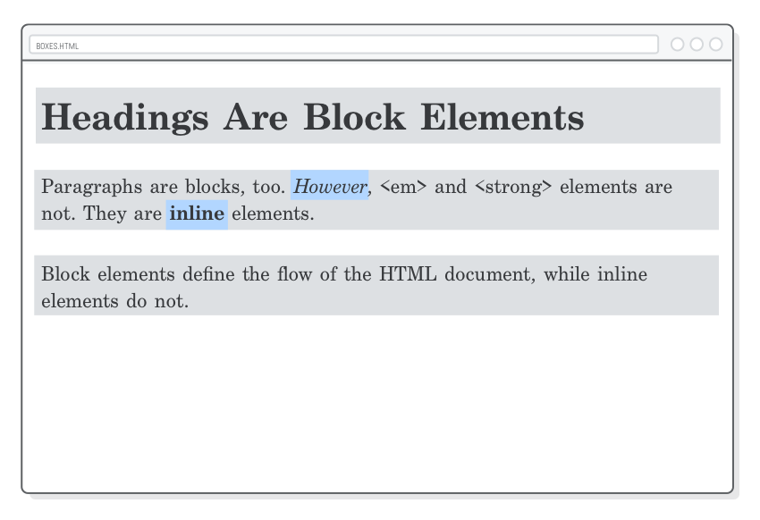 Web page highlighting block boxes in gray and inline boxes in blue
