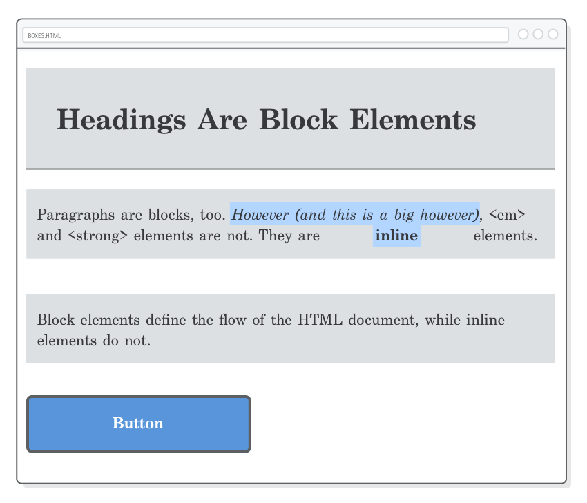 Web page showing an explicit CSS width property on a button