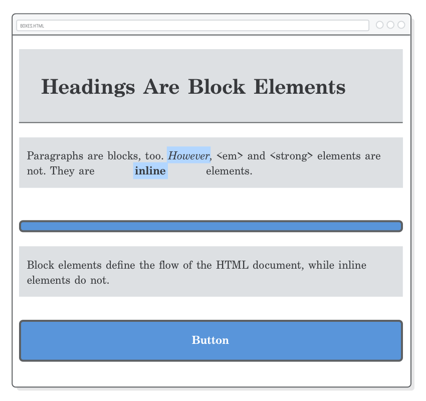Web page using <div> elements for buttons