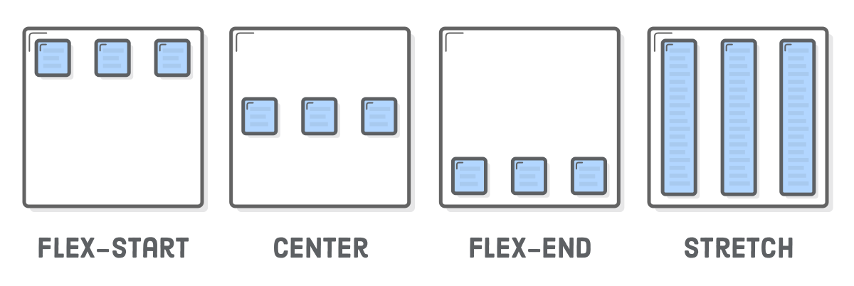 Diagram: flex-start (boxes at top of container), center (boxes in center of container), flex-end (boxes at bottom of container, stretch (boxes filling height of container)